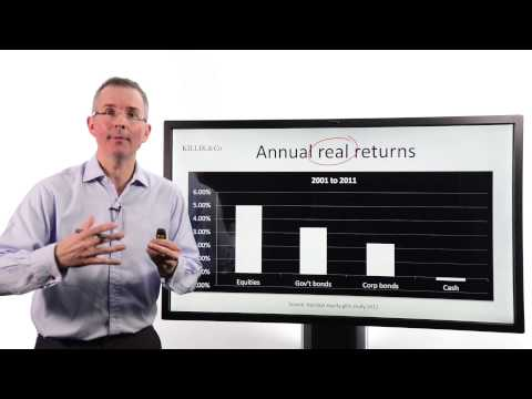 Tim Bennett Explains: What are fixed income securities (bonds) – part 1