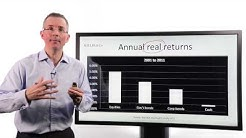 Tim Bennett Explains: What are fixed income securities (bonds) - part 1