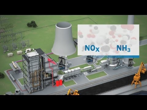 NOx reduction with SCR (selective catalytic reduction) bypass system from SICK | SICK AG