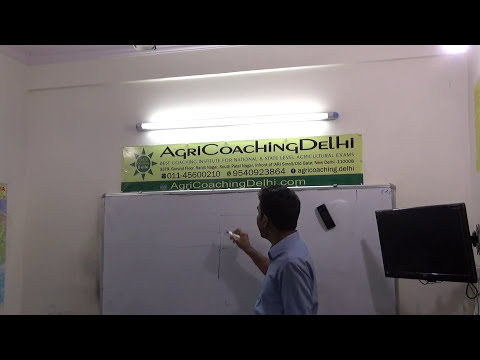 IAS IFoS ARS Agriculture Optional Free Class F 7