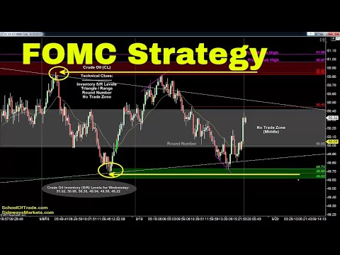 FOMC Day Trading Strategy | Crude Oil, Emini, Nasdaq, Gold & Euro