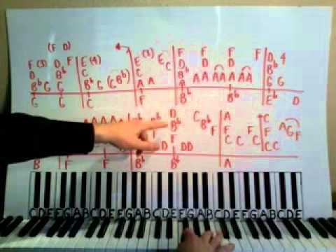 Great Gig In The Sky Piano Lesson Part 1 Pink Floyd Youtube