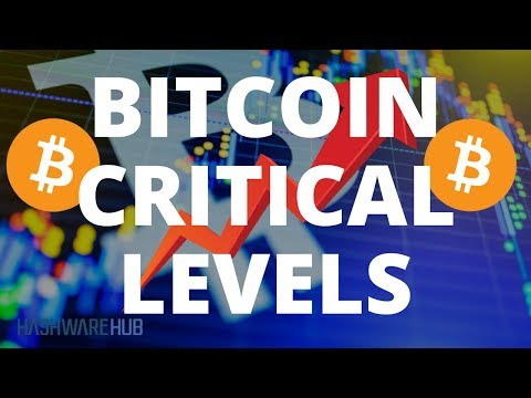 Bitcoin In Depth - Critical Levels - Price Projections and Predictions