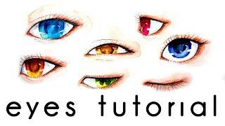 Eye Watercolor Painting Tutorial