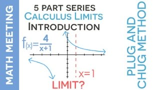 Calculus Limits - Easy Problem and Introduction