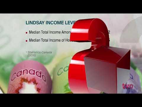 Basic Income Comes to Lindsay