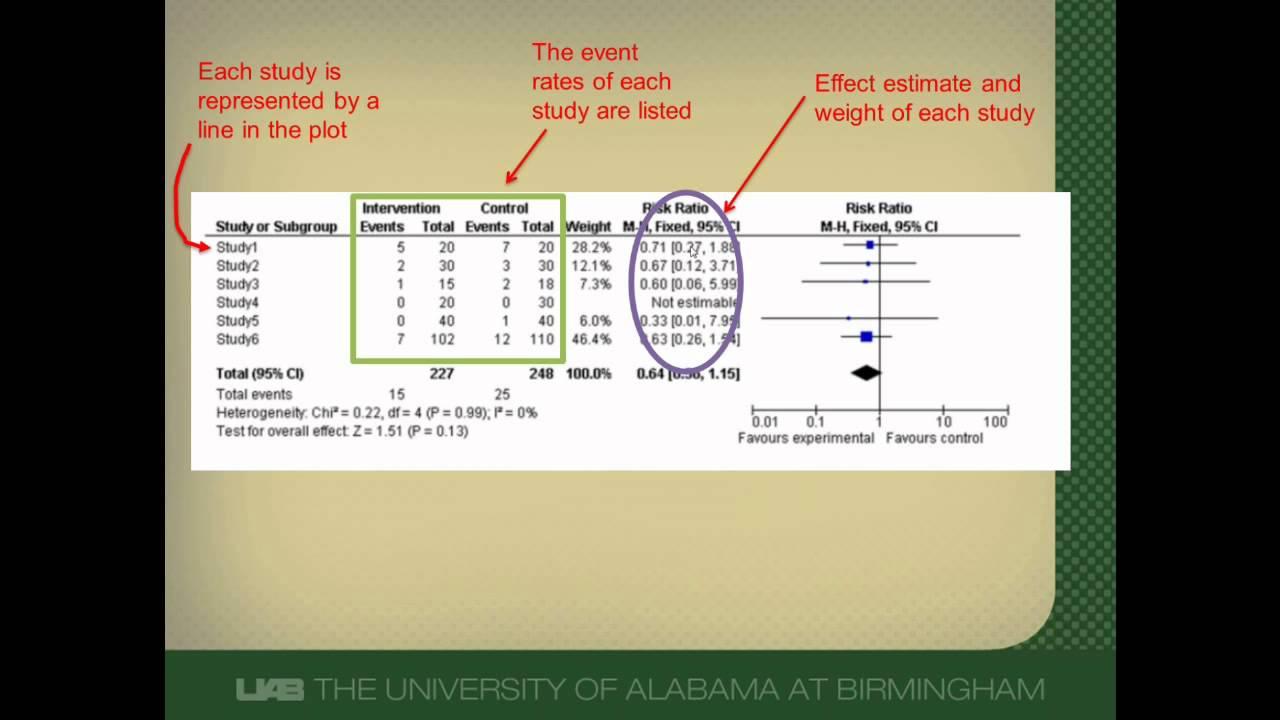 medium resolution of diagram of forest