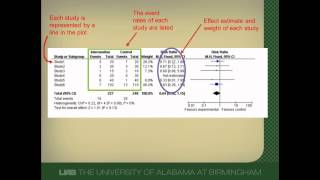 How to Interpret a Forest Plot