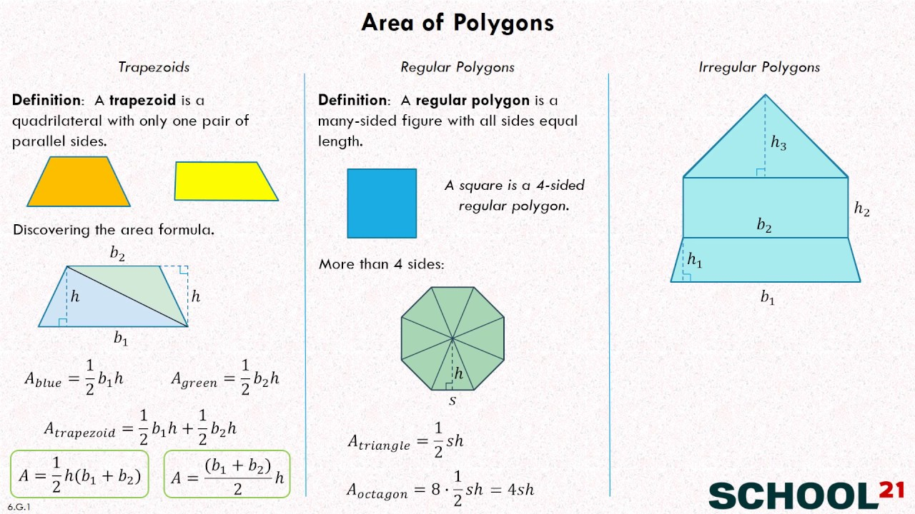hight resolution of Area of Polygons (examples