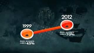 Настоящий Путин '2012' документальный фильм