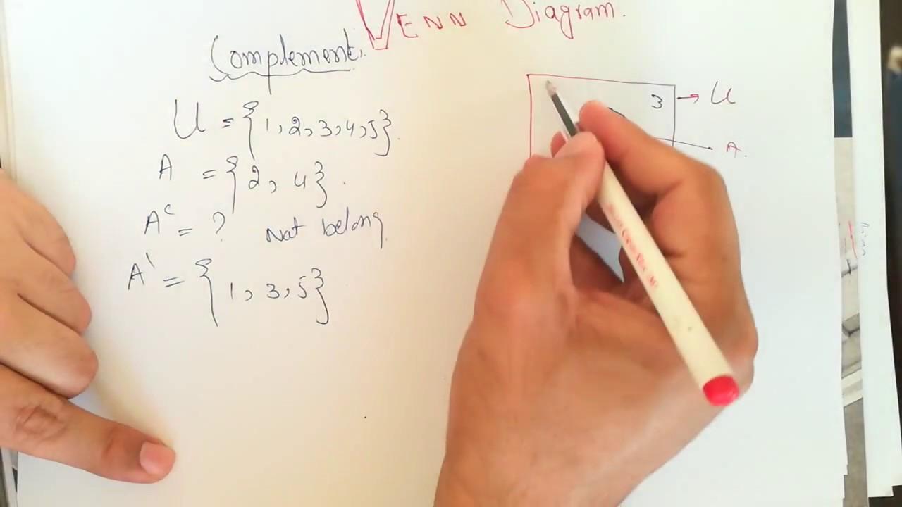 venn diagram for complement of a set