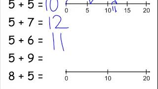 Number Strings to Encourage Addition Strategies...