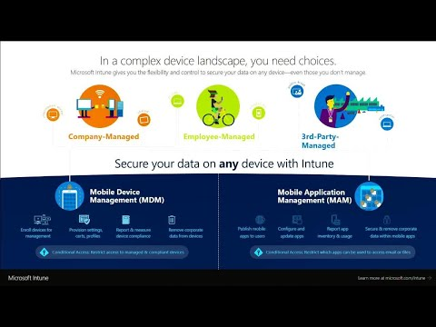 Manage and secure Android, iOS, and MacOS devices and apps with Microsoft Intune - BRK3011