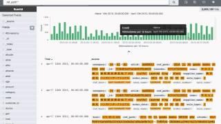 20150422 Kibanaを活用したログデータのフロントエンド・グラフ化方法