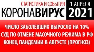 1 апреля 2021 статистика коронавируса в России на сегодня