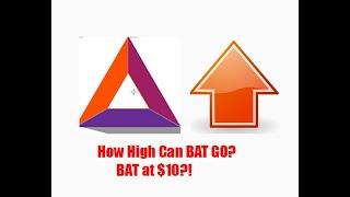 Basic Attention Coin(BAT) price prediction. Can BAT reach $10?