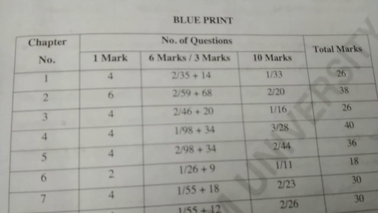 Tn 12th maths blue print way to centum youtube tn 12th maths blue print way to centum malvernweather Gallery