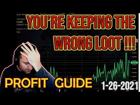 Tarkov Economy Report 01.26.21 - Escape From Tarkov - Profit Guide