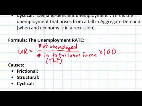 Types of Unemployment and their Causes - part 1 of 3