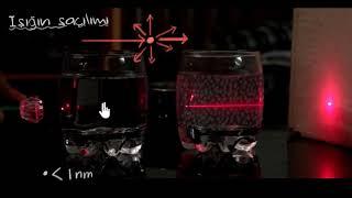 Işığın Saçılımı & Tyndall Etkisi (Fen Bilimleri) (Fizik)