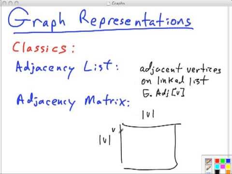 Topic 14 B Graph ADT Representations