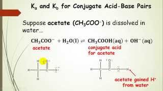 The Relationship Between Ka, Kb, and Kw pKa, pKb, and pKw (Pt 7)