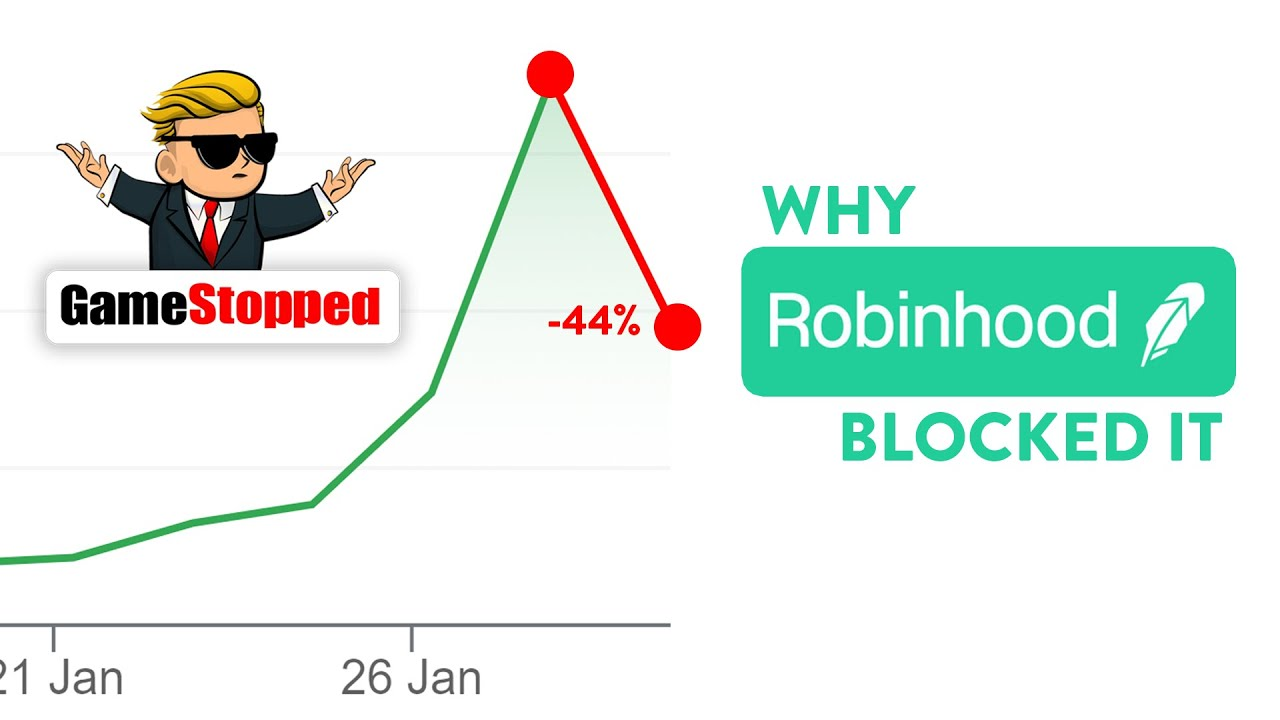 """Kodėl kai kurios akcijos nepalaikomos """"Robinhood""""? [Mes atsakome]"""