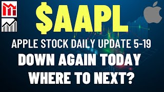 $AAPL APPLE STOCK DOWN AGAIN TODAY, WHERE TO NEXT?? Apple Stock Analysis   Live Wellthy Stocks