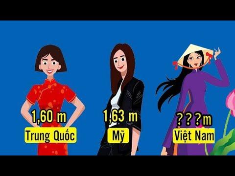 chiều cao cân nặng chuẩn của nữ 18 tuổi