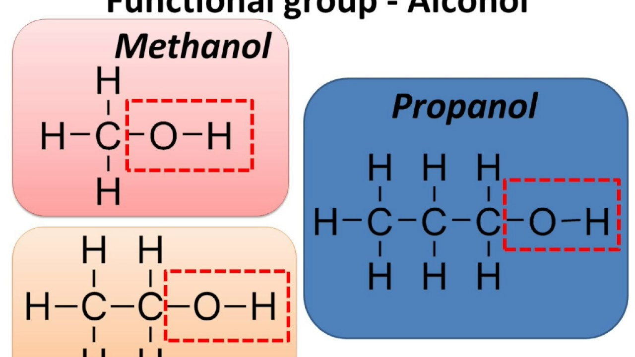 chemistry functional group hydroxyl oh carbon compounds