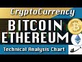 BITCOIN ETHEREUM Aug-13 Update CryptoCurrency Technical Analysis Chart