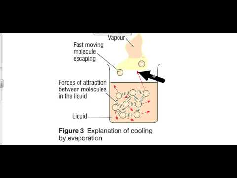 evaporative cooling explained