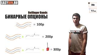 Bollinger Bands   Используем индикатор с умом. Полноценная стратегия для бинарных опционов.
