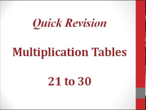 Multiplication Tables - 21 to 30