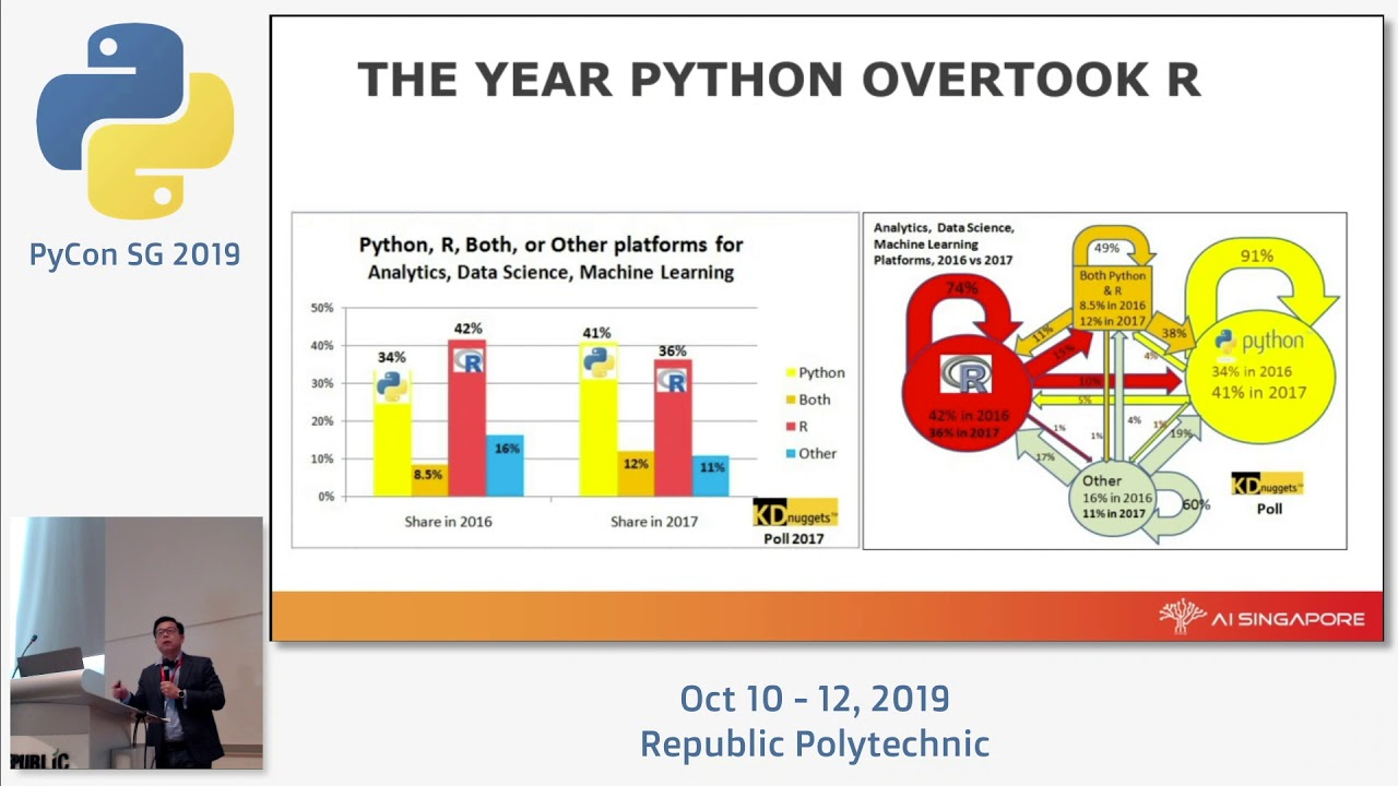 Image from Opening Keynote - PyCon SG 2019