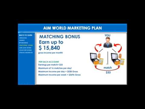 AIM WORLD MARKETING PLAN - TAGALOG
