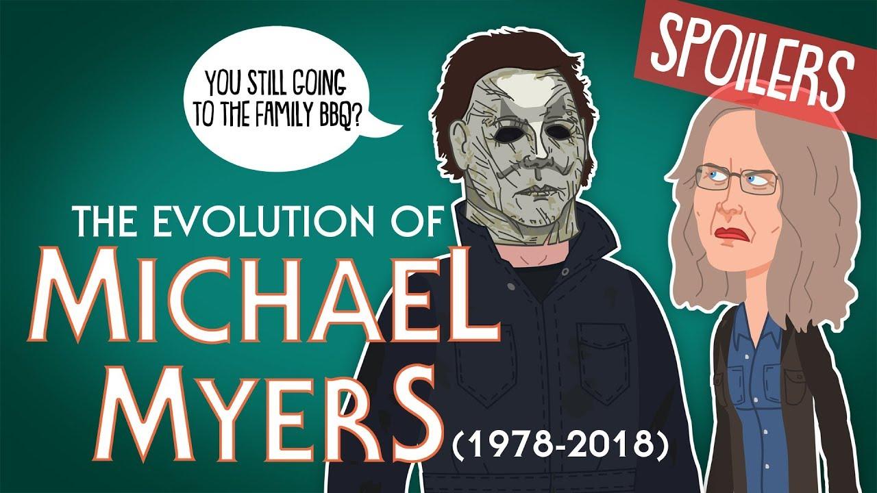 Evolution Of Michael Myers 1978 2018 Animated Youtube