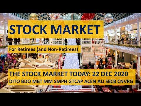 THE STOCK MARKET TODAY: 22 DEC 2020