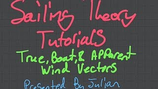 Sailing Theory Tutorials - True, Boat, and Apparent Wind