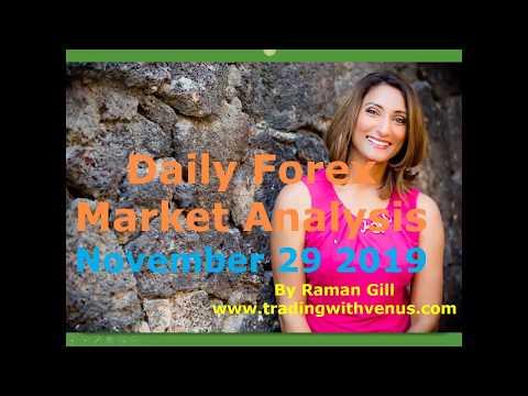 Daily Market Analysis - November 29, 2019