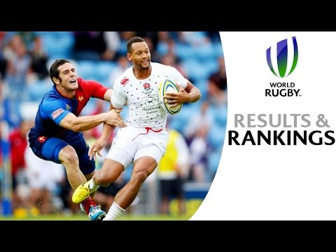 France bag Olympic rugby sevens spot - results and rankings