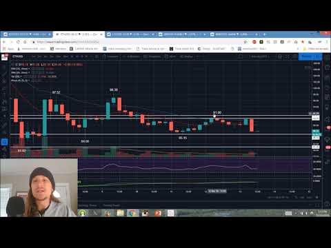 Bitcoin Ethereum Litecoin XRP BNB Technical Analysis Chart 12/13/2018 by ChartGuys.com
