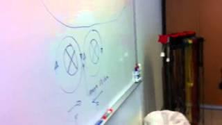 FCR magnetisk vakuum