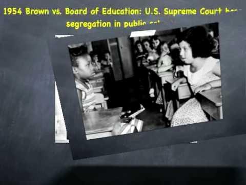 A Black Civil Rights Timeline