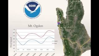 Mountain Weather Briefing