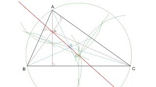Recta de Euler (circuncentro, baricentro y ortocentro)