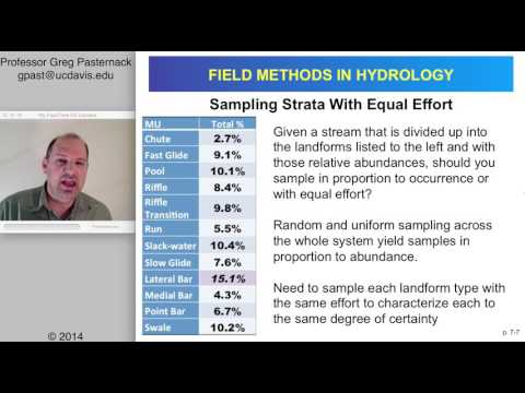 Field Methods in Hydrology, Chapter 7- Experimental Design and Sampling