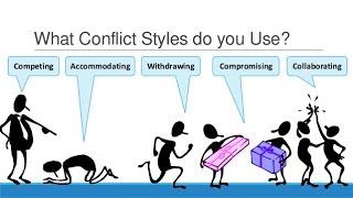 Conflict Resolution Skills Student Sample