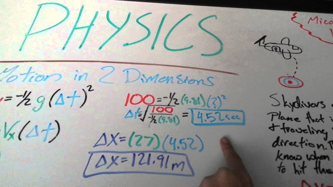 Amazing Videos for Teaching and Studying Physics