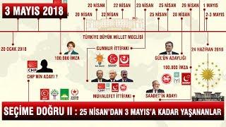 Erken Seçim - Baştan Sona Doğru 2. Bölüm | 25 Nisan-3 Mayıs